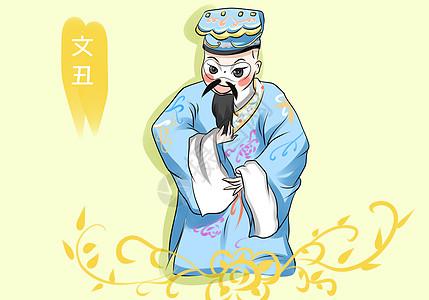 京剧文丑图片