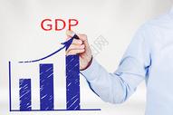 GDP图片
