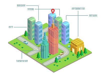 城市信息图片