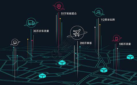 科技导航定位图片