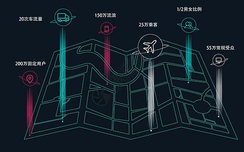 科技定位导航图片