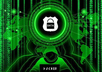 技术互联网黑客科技背景图片