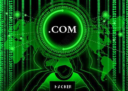 .COM互联时代黑客背景图片
