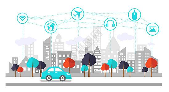 现代互联城市图片