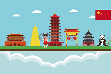 中国旅游图片