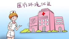 医疗环境图片