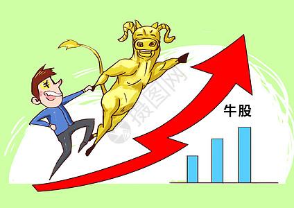 牛股金融时事漫画图片