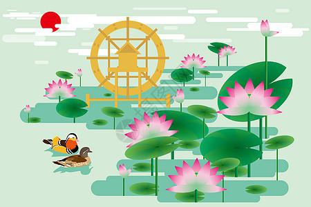 莲池水车图片