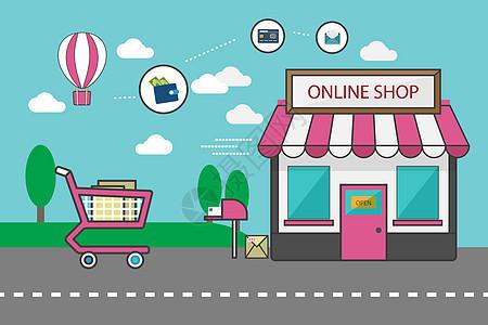 创意电子商务图片