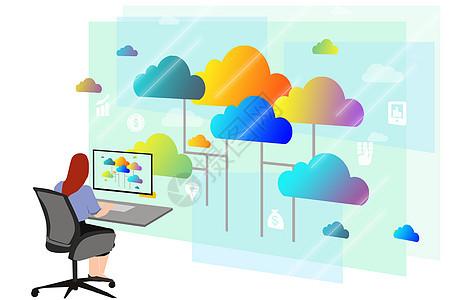 智能云图图片
