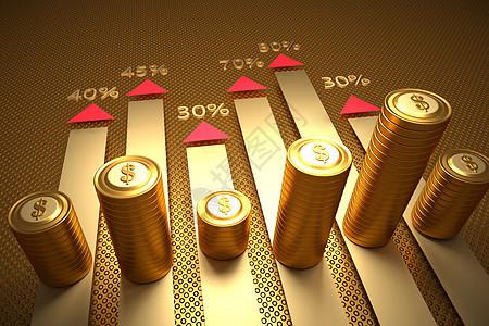 经济涨幅图片