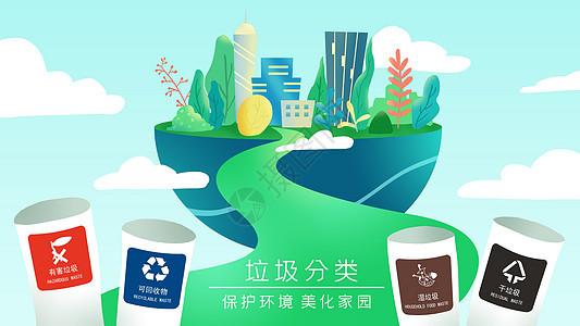 垃圾分类保护环境家园图片