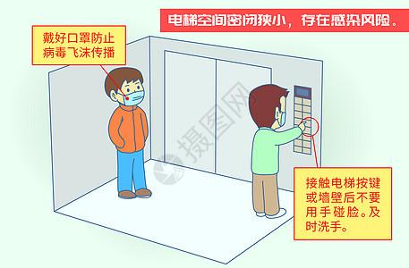 电梯防感染图片