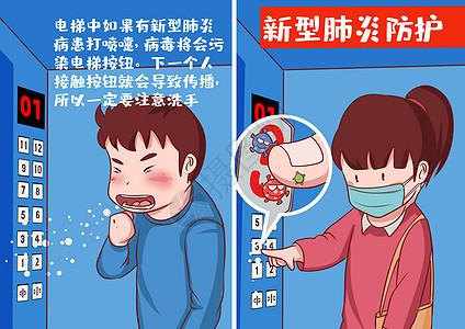 新型肺炎电梯传播图片