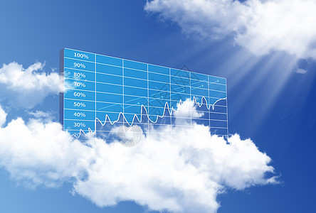 云数据金融走势图图片