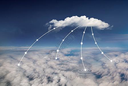 云技术图片