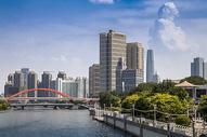 天津城市图片