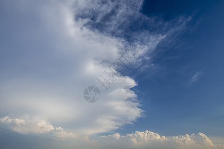 好天气图片