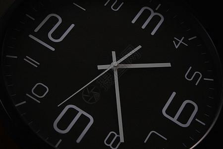 钟表盘图片
