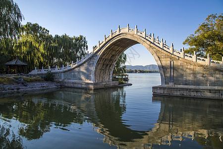 颐和园 绣漪桥图片