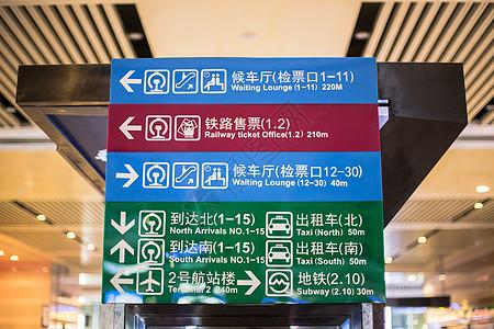 简洁旅游出行指示牌图片