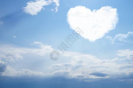 蓝色天空下的创意爱心云彩图片
