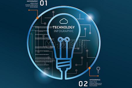 蓝色灯泡电路板科技图片