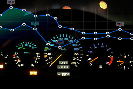 汽车的仪表盘图片