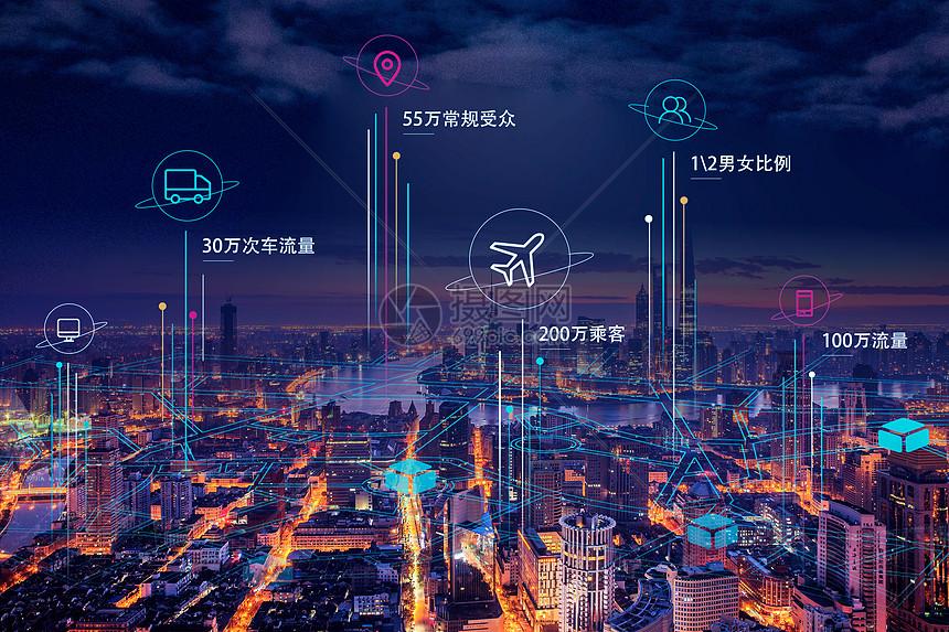 城市上方的三维地点图片