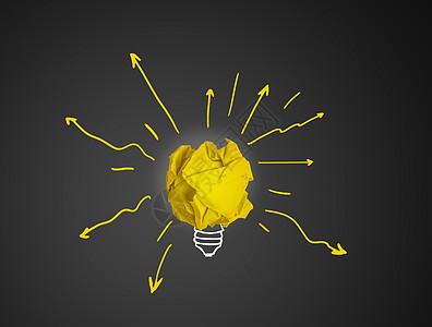 寻找灵感创造力图片