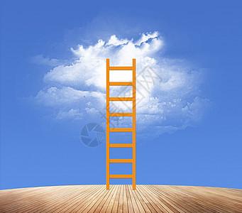 梯子云端科技图片