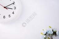 时钟白色背景图片