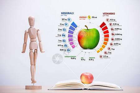 苹果营养成分表图片