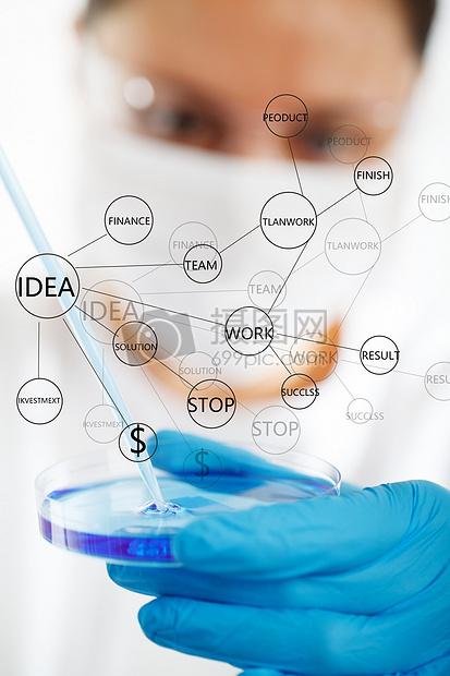 智能科技生活医疗生物分子技术图片
