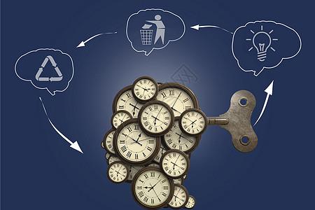 大脑中的想法创意环保图图片