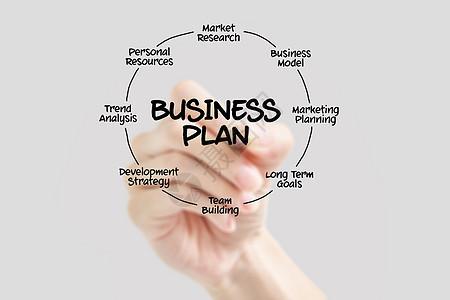 商务计划图片