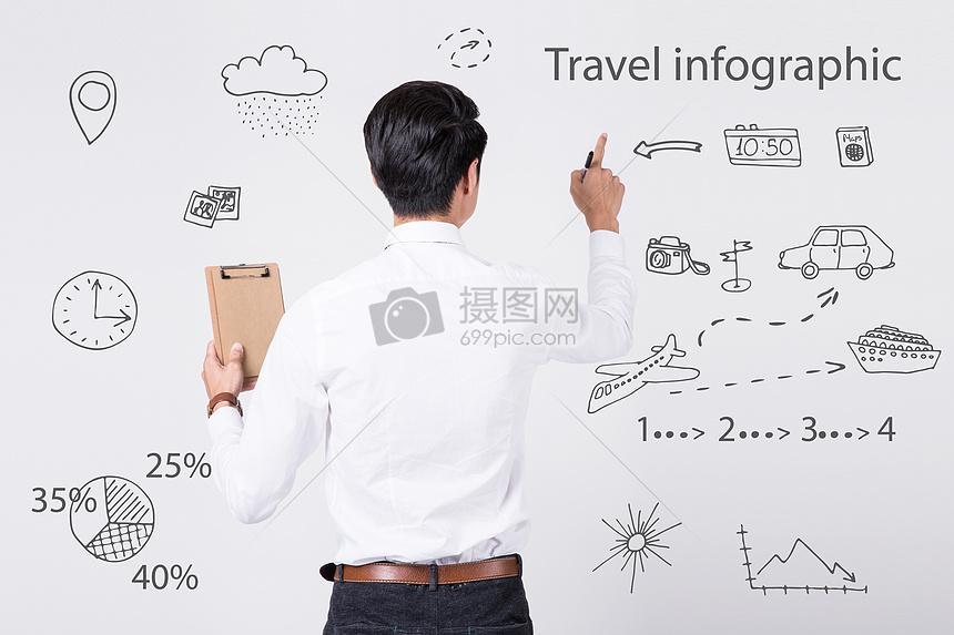 点击旅游信息图标图片