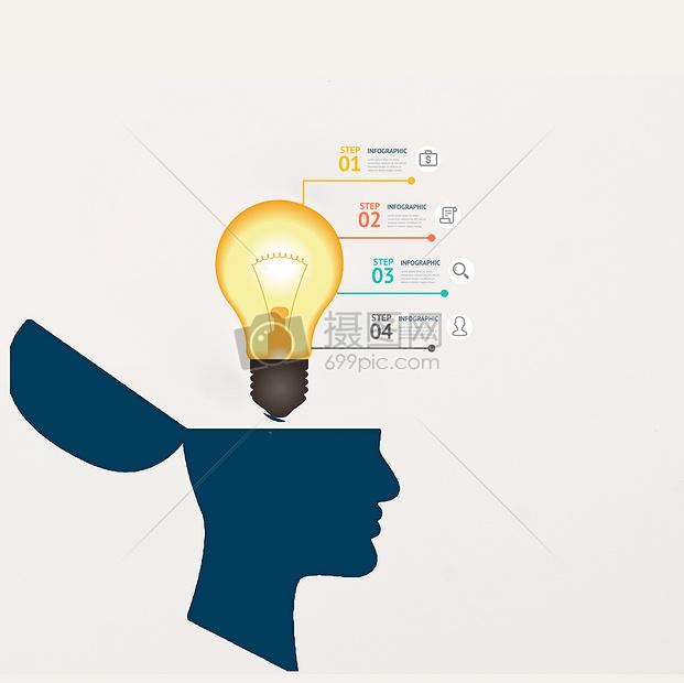 脑中涌现的许多想法图片
