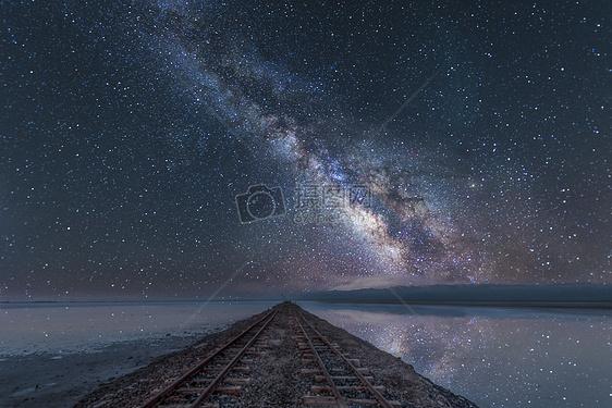 茶卡盐湖银河图片