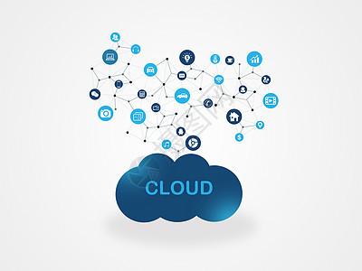 云网络图片