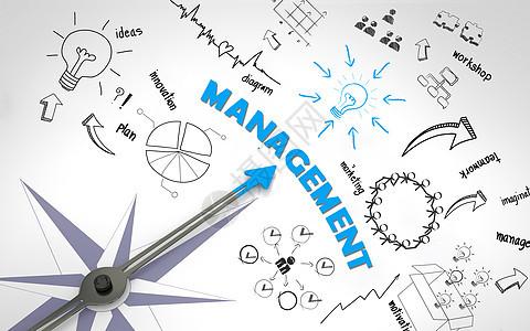 市场管理创意图图片