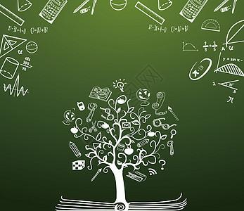 激发你的创造力图片