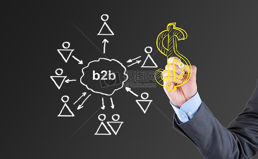 商务b2b交易图图片