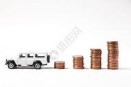 硬币金融商业图片