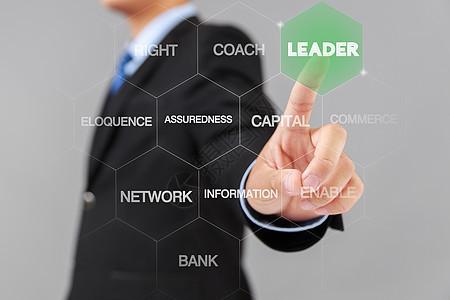 领导能力图片