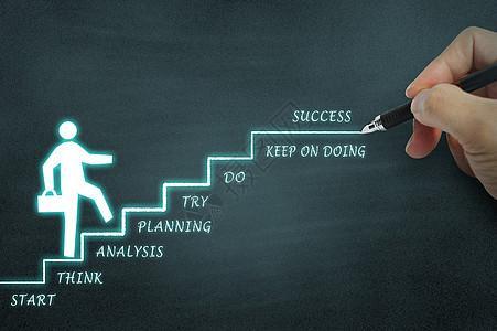 手绘成功之路图片