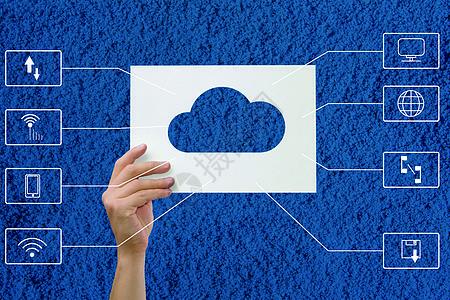 云端的储存配置图片