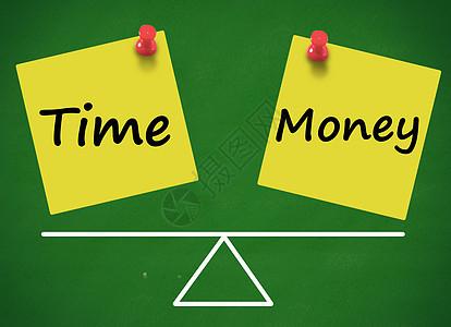 时间与金钱的平衡图片