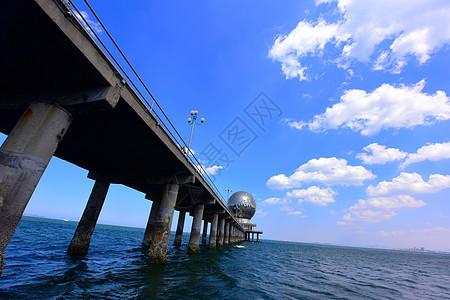 黄海游乐城图片