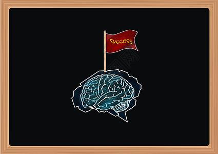 黑板上大脑上的成功旗帜图片